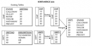Oracle optimizer 2